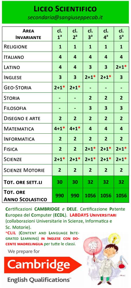 Offerta-formativa-liceo-scientifico-english-san-giuseppe-caburlotto