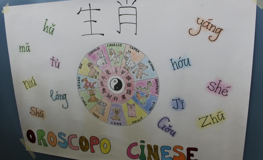 giornata-lingue-2019-cinese-cartellone