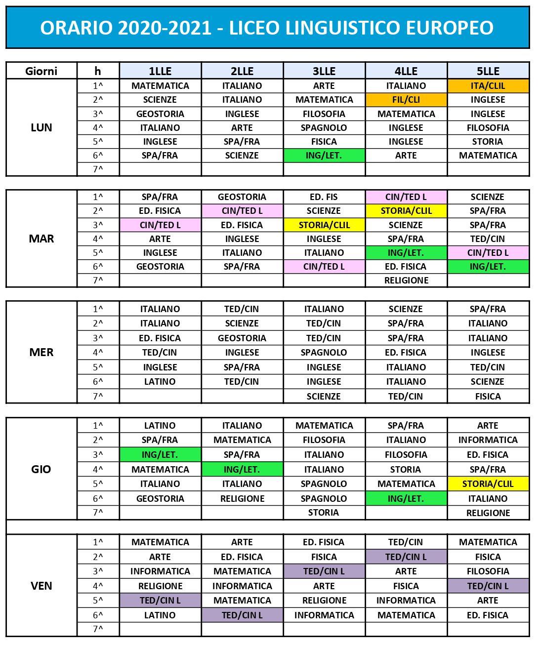 2020-21 Orario scolastico Liceo Linguistico Europeo