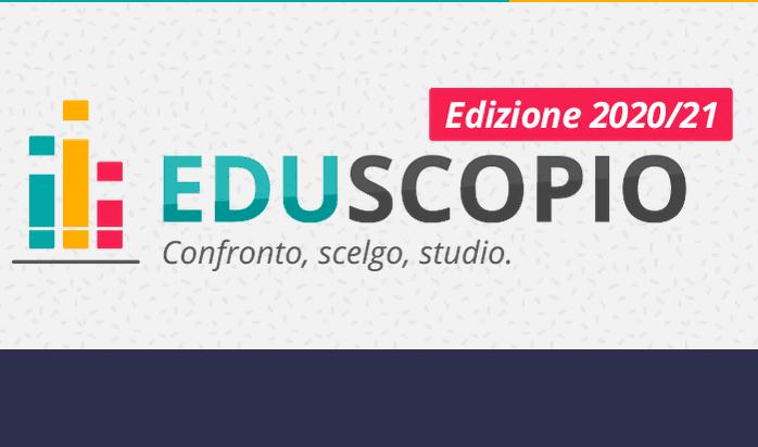 Eduscopio 20-21